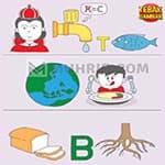 Kunci Jawaban Tebak Gambar Level 14 RATU KECANTIKAN DUNIA MAKAN ROTI BAKAR