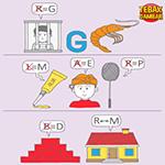 Kunci Jawaban Tebak Gambar Level 71 PENJAGA GUDANG MEMBELI PAKET DATA MURAH