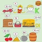 Kunci Jawaban Tebak Gambar Level 74 MEMUTAR BALIK FAKTA MENJADI BERITA BOHONG