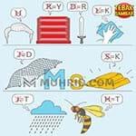 Kunci Jawaban Tebak Gambar Level 81 BANYAK PERANGKAP DALAM SEMAK HUTAN LEBAT