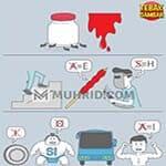 Kunci Jawaban Tebak Gambar Level 86 GULA DARAH NAIK SETELAH KONSUMSI BISKUIT