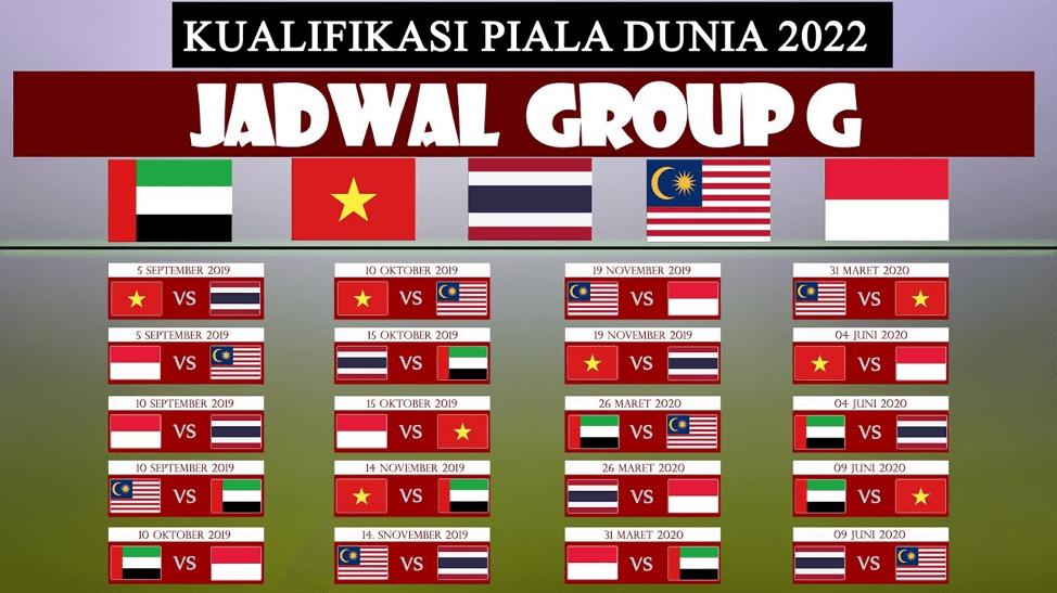 Jadwal Grup G Kualifikasi Piala Dunia 2022